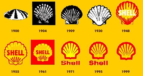 Mac Logo History
