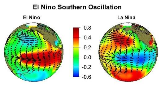 The Nino dries up Asia as its stormy sister La Nina looms